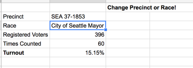 Spreadsheet screenshot: precinct turnout
